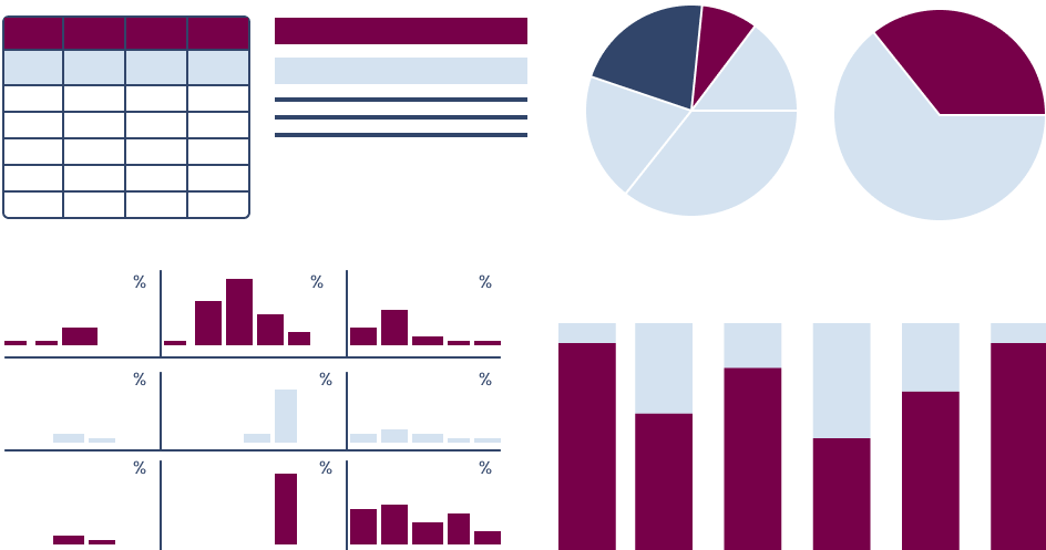 KPIs Unite-x