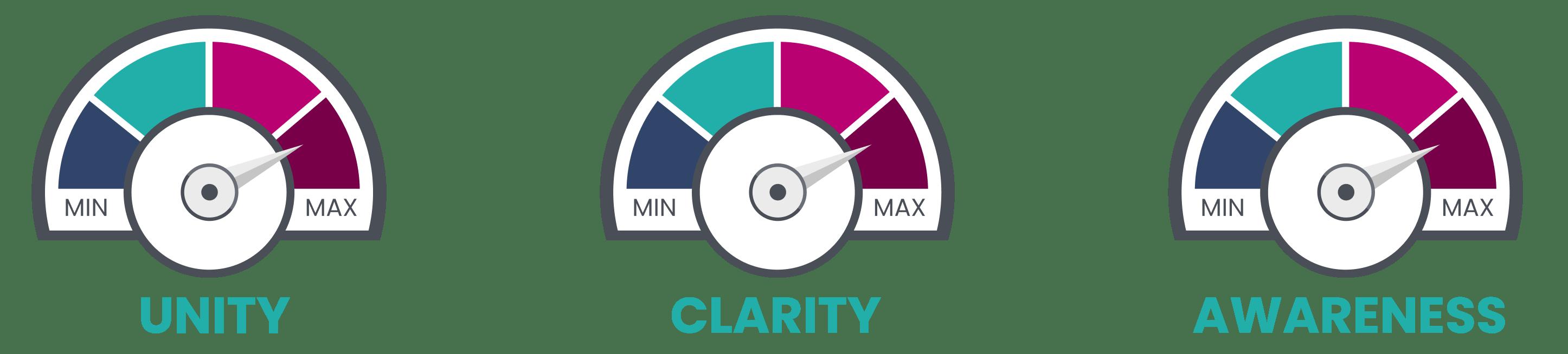 Unite-LoToTo max performance