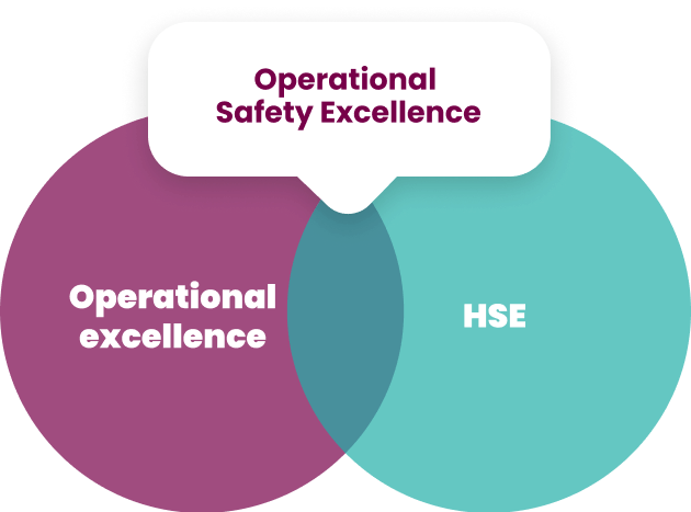 Operational Safety Excellence