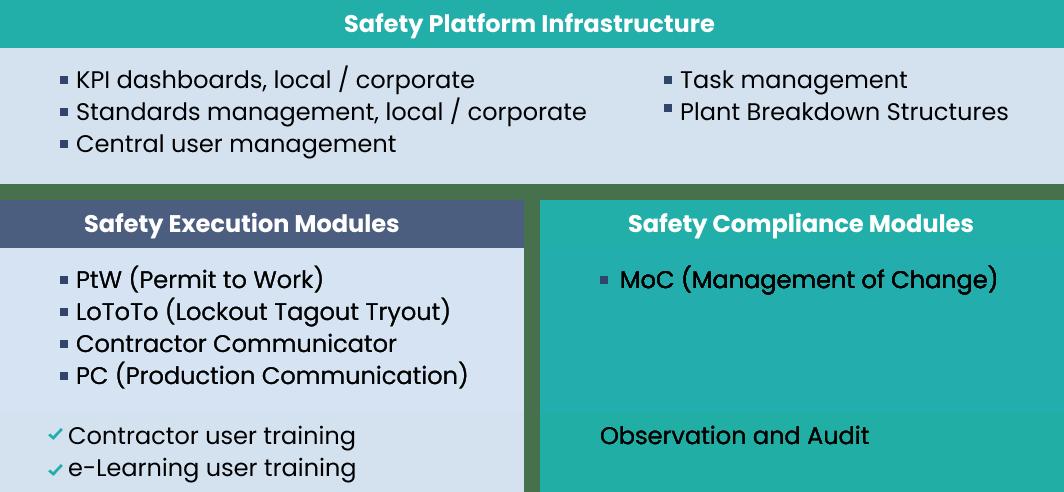 Unite-X platform